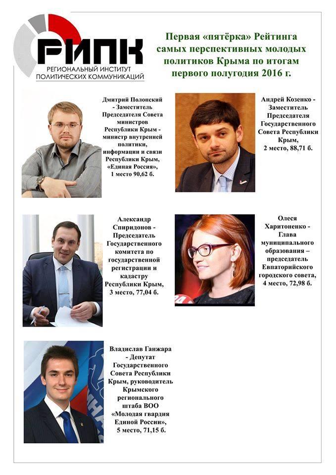В Крыму названы самые перспективные молодые политики