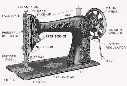 Запчасти на швейные машины и оверлоки